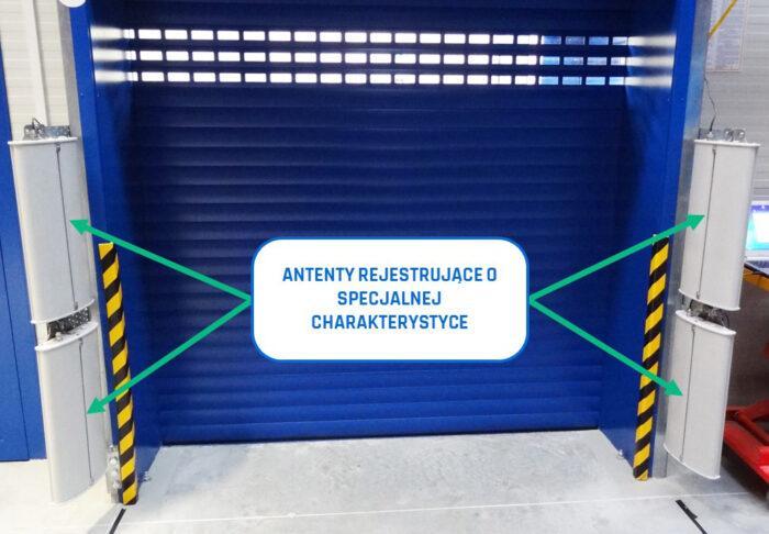Konstrukcja bramki RFID z antenami