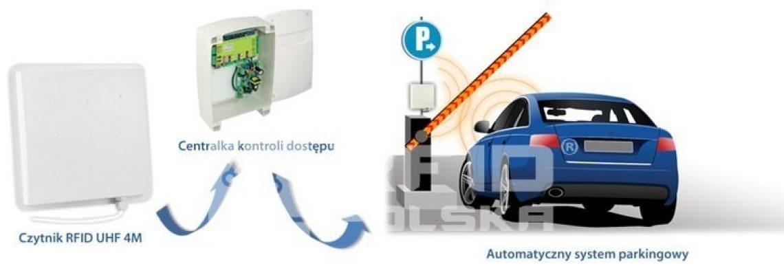 kontrola dostępu rfid uhf na parkingu - system parkingowy