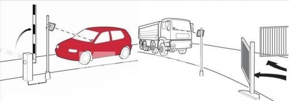 Schemat systemu parkingowego RFID