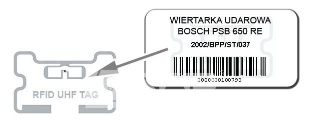 Etykieta inwentaryzacyjna RFID do znakowania środków trwałych, wyposażenia, mebli