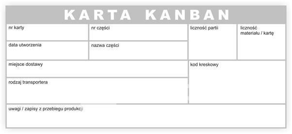 Karta Kanban przykład