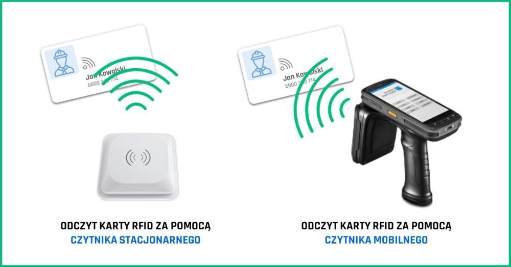 Odczyt karty RFID za pomocą czytników